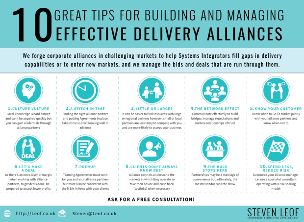 10-great-tips-for-building-and-managing-effective-delivery-alliances